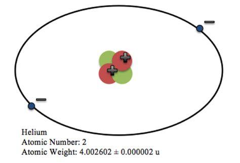 atomic diagram helium cryogenics