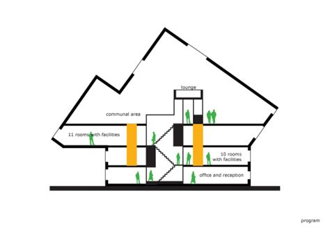 program section exodus cube personal architecture bna