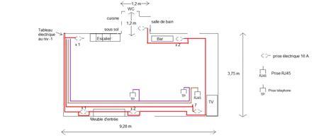 circuit electrique cuisine schema electrique cuisine tableau secondaire pour la