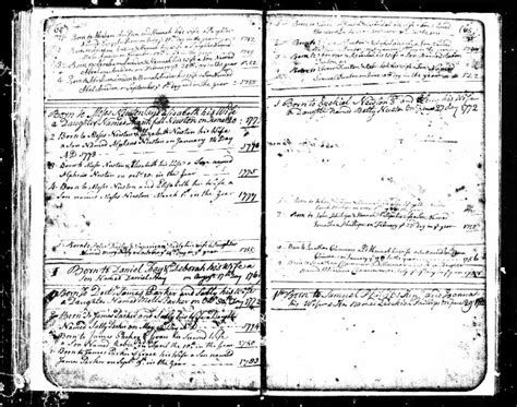 Birth Records Ma Genea Musings Working In The Massachusetts Town And Vital Records Collection
