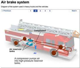 Brake System On A Truck Air Brake System Elearning Exles