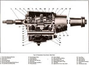 chevrolet chevy manual transmission identification and