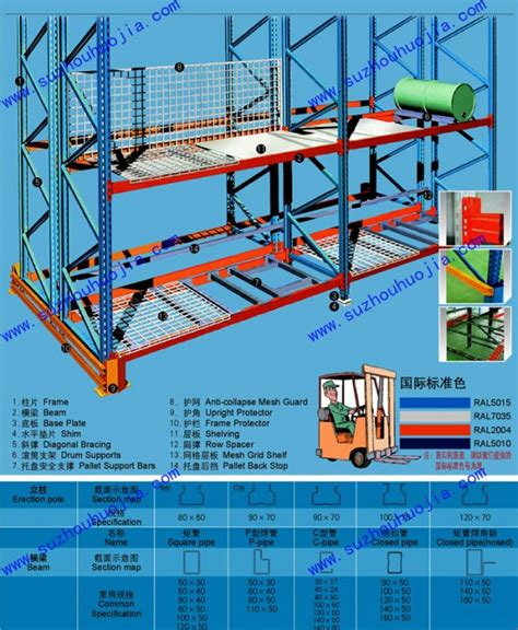 warehouse best layout warehouse storage rack manufacturer china shelf company