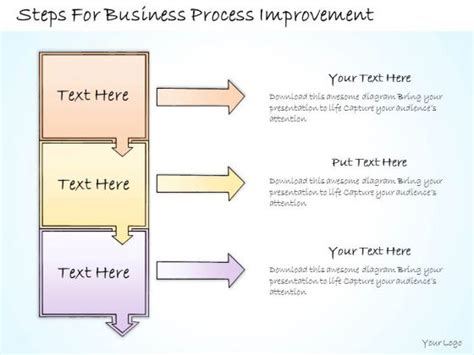 Business Process Improvement Plan Template Process Improvement Powerpoint Templates Backgrounds Process Improvement Plan Template Powerpoint