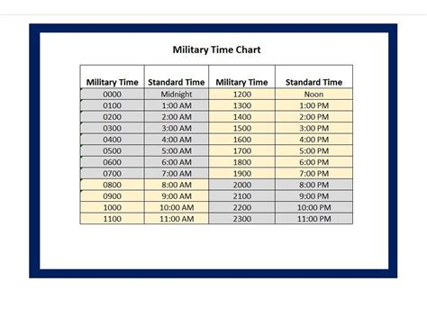 printable military clock cute time chart template contemporary exle resume
