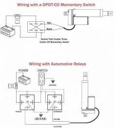 linear actuator 12 volt motor