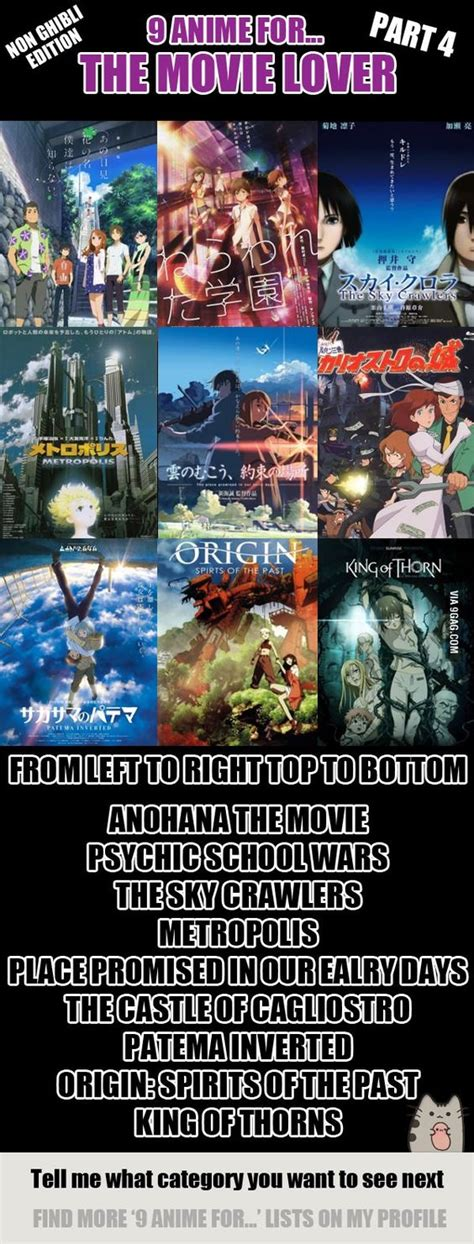 film edition ghibli 9 anime for the movie lover non ghibli edition part 4