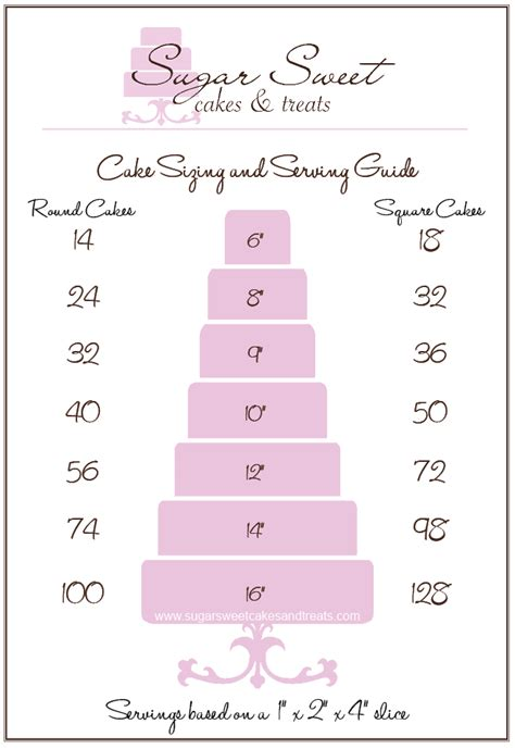 portion template cake sizing and serving chart for and square cakes