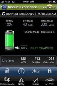 Chevrolet Volt App Home Energy Management 5 Apps Make It Easy