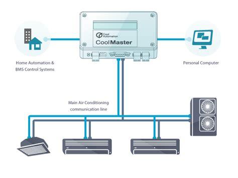 Ac Vrf Mitsubishi vrf system schematic ac piping schematic elsavadorla