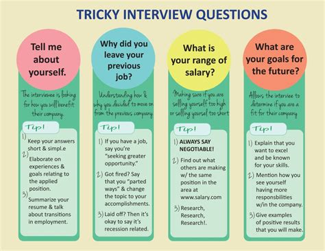 30 most common questions and answers