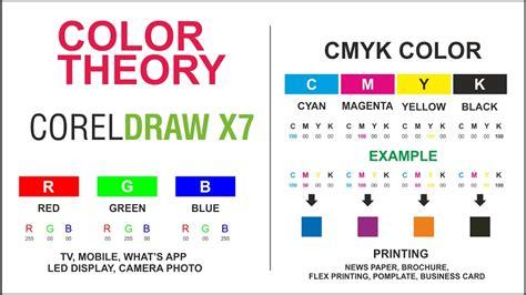 coreldraw x7 tutorial for beginners creative use of blend tool coreldraw x8 tutorial the