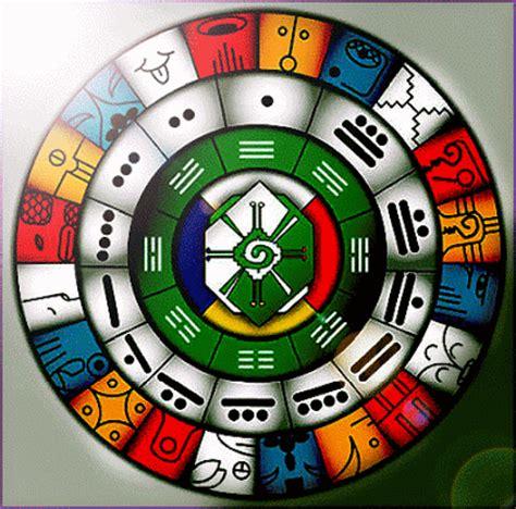 Diferencia Calendario Y Azteca Calendario Y Azteca Diferencias
