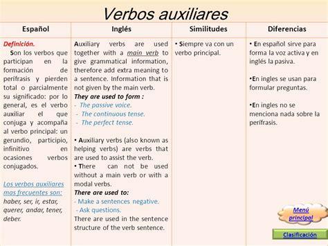 preguntas en voz pasiva español contraste espa 241 ol ingles ppt descargar