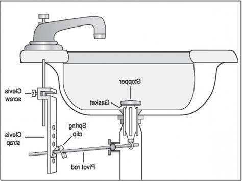 bathroom sink parts diagram pop up sink drain parts images bathroom sink