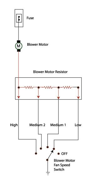 blower motor resistor  failing ricks  auto repair advice ricks  auto repair