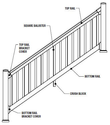 parts of a banister stairway railing parts design of your house its