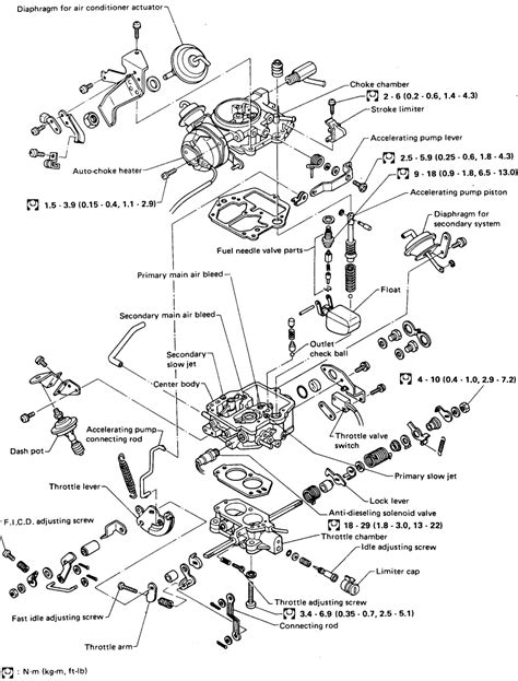 1986 nissan pulsar nx interior wiring diagrams wiring