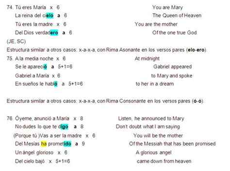 poemas de la amistad de 11 silabas coplas de 4 a 8 verso 3 ejemplos de coplas y definici