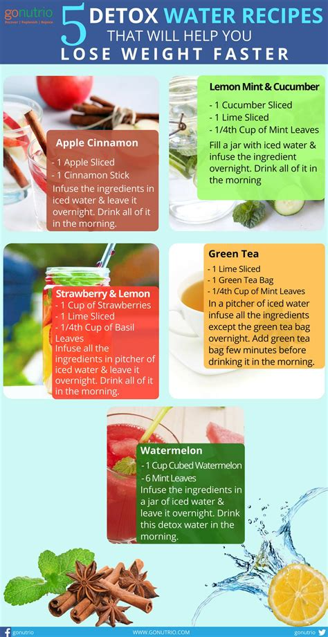 How To Detox Your Faster by 5 Detox Water Recipes That Will Help You Lose Weight