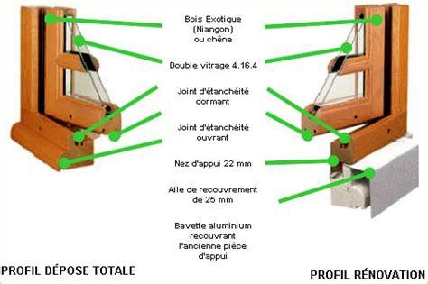 Dormant Porte Bois by Dormant Fenetre Porte Fenetre Renovation Prix Tour De