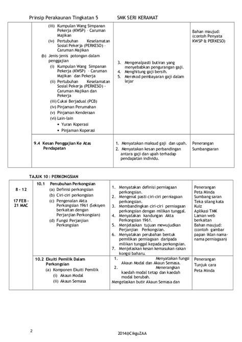 senarai pelepasan cukai 2014 contoh pengiraan cukai pendapatan