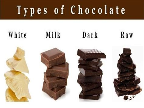 free ppt templates for chocolate chocolate ppt
