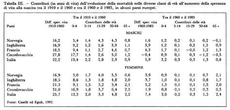 tavole di mortalità mortalit 224 in quot enciclopedia delle scienze sociali quot
