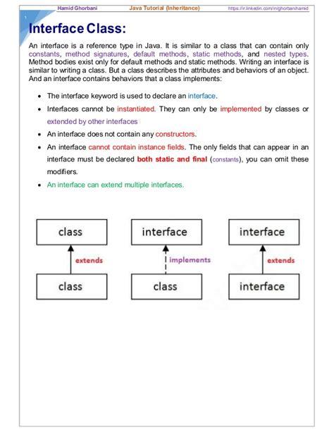 tutorial java inheritance java inheritance