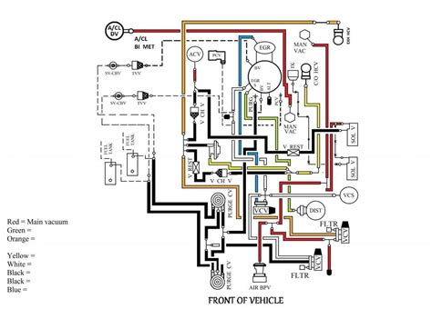 1999 ford f150 vacuum diagram vacuum line diagram ford truck enthusiasts forums