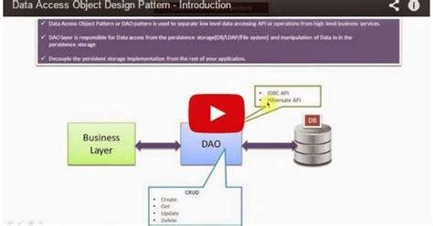 object pool pattern java exle java ee data access object design pattern or dao pattern