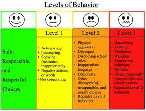 color behavior chart psyche maven culture and psychologypsyche maven