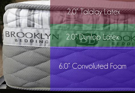 brooklyn bedding coupon brooklyn bedding coupon 28 images brooklyn bedding