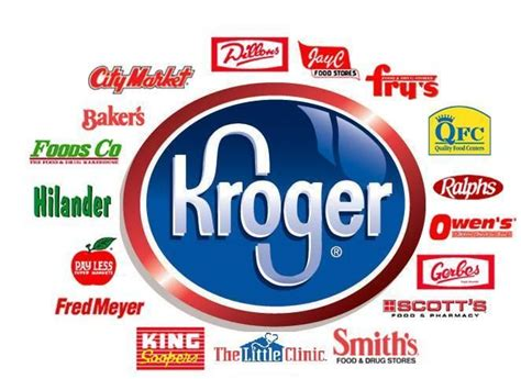 Kroger Giveaway - closed kroger co family of stores cart buster 25 gift card giveaway winner rebecca g