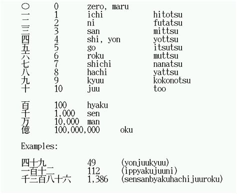 japanese numbers 1 10 printable chinese numbers to 10 new calendar template site