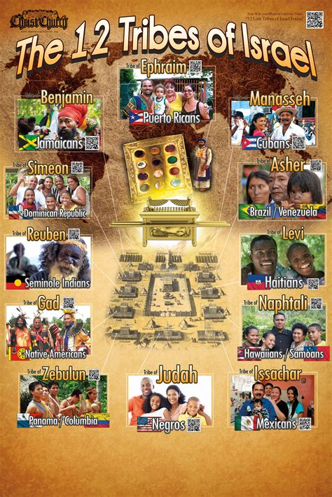 Gathering Of The Lost 12 tribes poster gathering of church