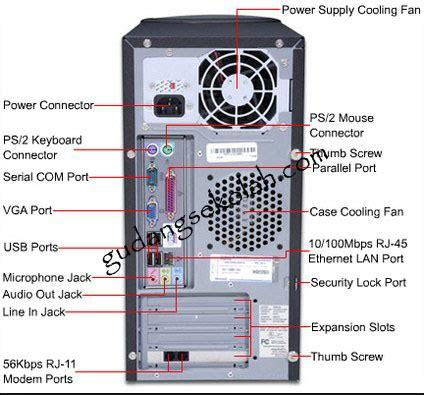 Vga Cpu Komputer makalah jenis jenis port pada cpu 171 gudang sekolah