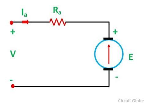 permanent magnet motor dc permanent magnet dc motor its applications advantages