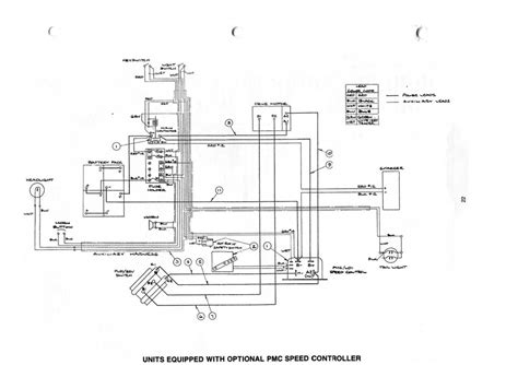 excellent cushman titan wiring diagram images electrical