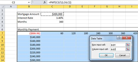 two way data table excel one and two ways variables sensitivity analysis in excel
