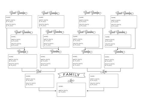 free printable pedigree chart summer owens