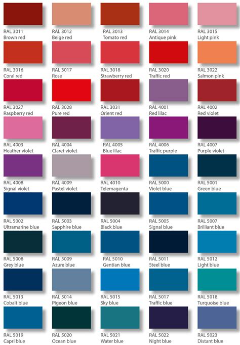 to the colors ral table of color
