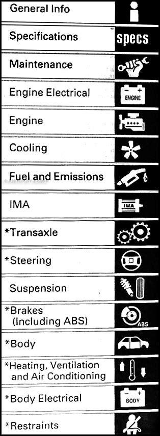 best car repair manuals 2002 honda insight user handbook 2002 honda insight hybrid repair shop manual original supplement