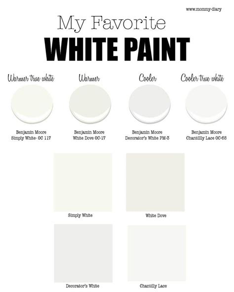 my favorite white paint for walls part 1 benjamin s simply white white dove decorator