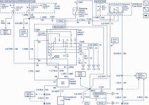 1999 chevy blazer wiring diagram 1999 chevrolet chevy wiring diagram darren criss