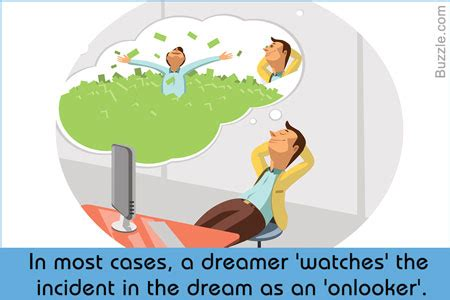 psychology research paper on dreams psychology dreams research paper
