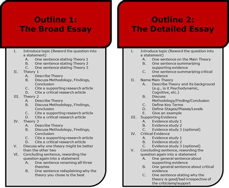 A Level Essay Writing Tips by A Level Essay Help