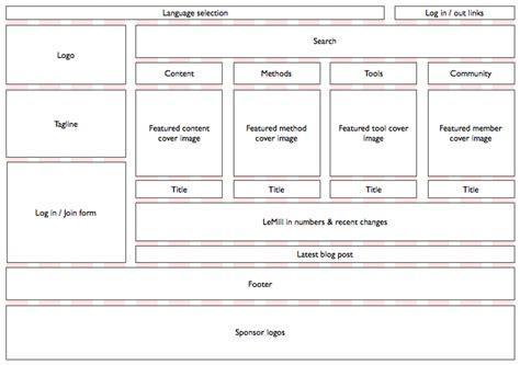Lemill Design Sprint Hanspoldoja Net Wireframe Template Word