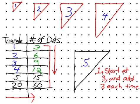 triangle pattern rule mr carr s grade 4 class patterns in math