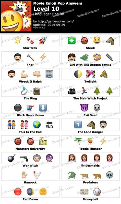 film emoji quiz level 220 movie emoji pop level 10 game solver